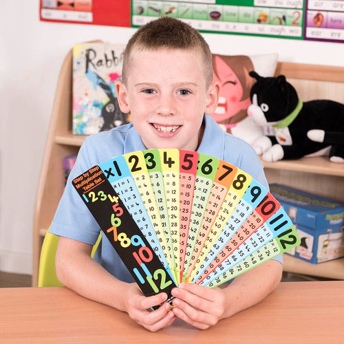 Multiplication Tables Fan 10pk