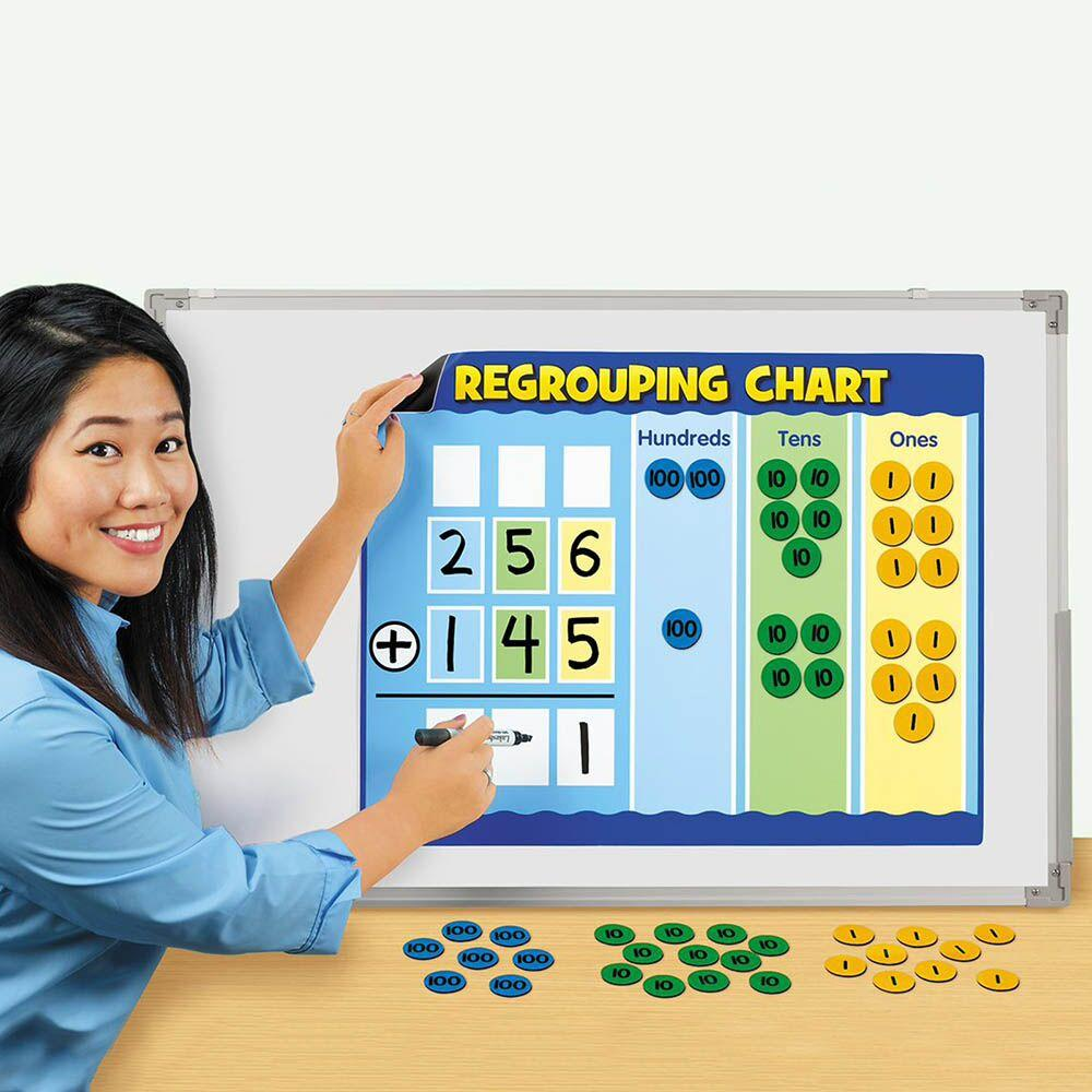 Giant Magnetic Regrouping Chart