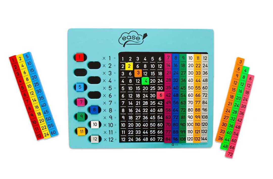 Class Pack of Multiplication Boards