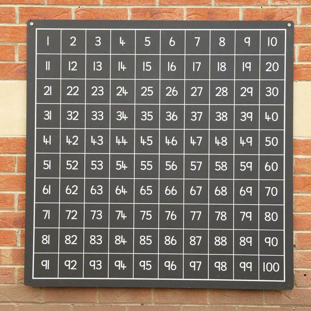 Outdoor Descending Hundred Square Chalkboard