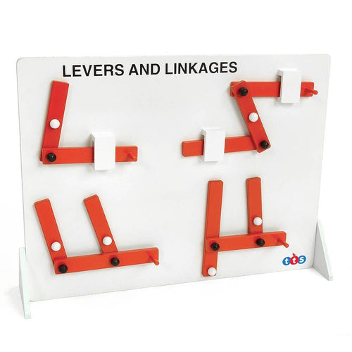 Levers Demonstration Board