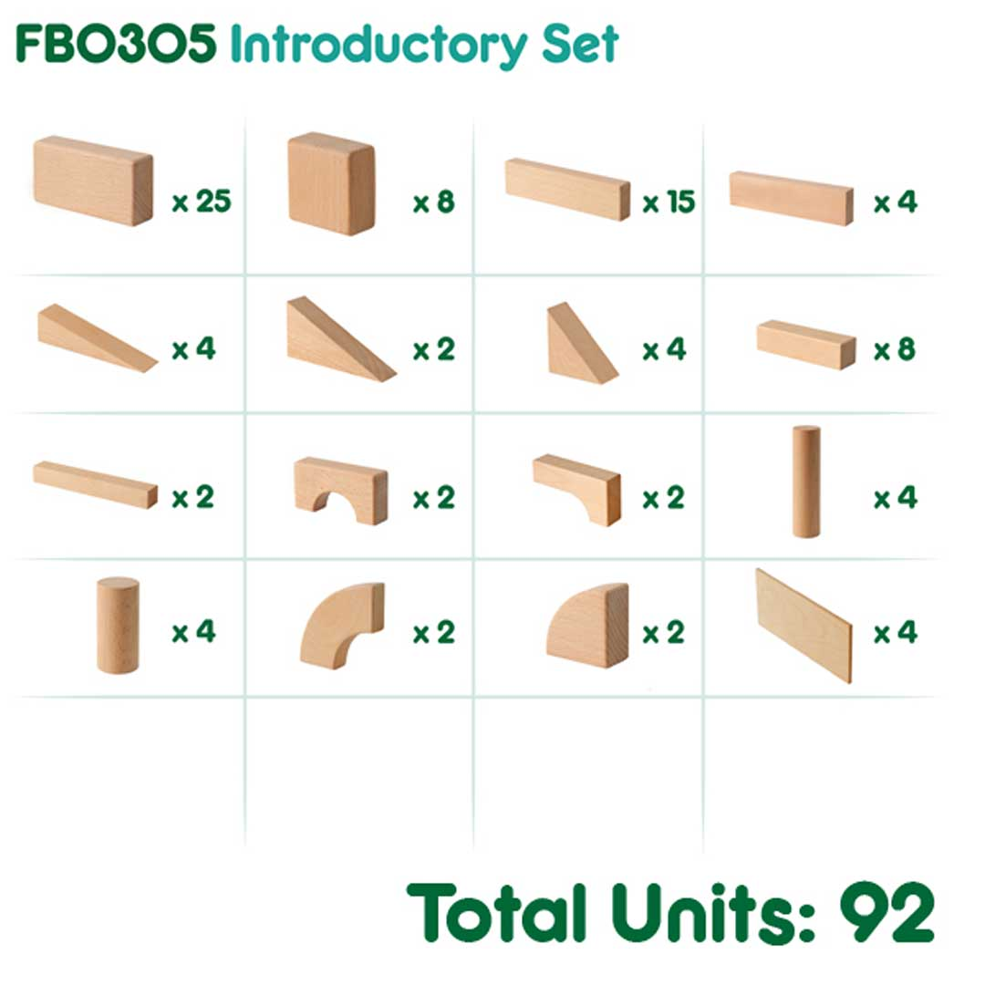 Introductory Block Set