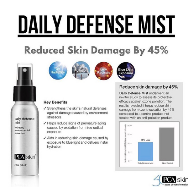 Daily Defense Mist