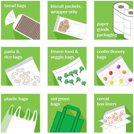 Soft plastics recycling guide