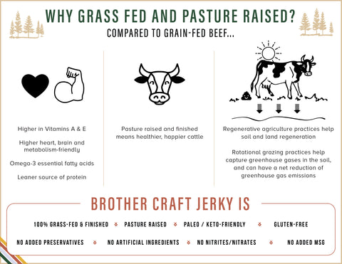 Why Grass Fed?