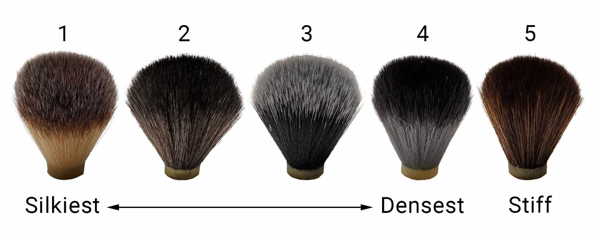 Available Brush knots from silkiest to densest and stiff. Numbered 1 to 5.