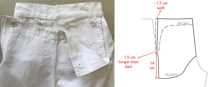 French sailor trousers - pocket pattern draft