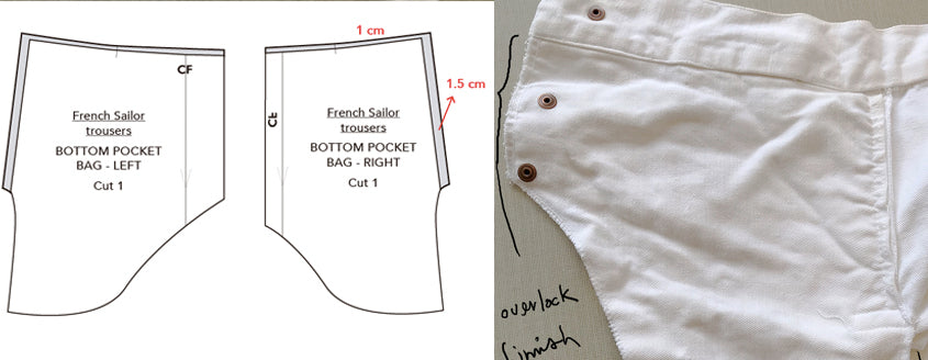 French sailor trousers - pocket patterns