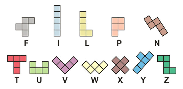 Pentomino pieces by letter name