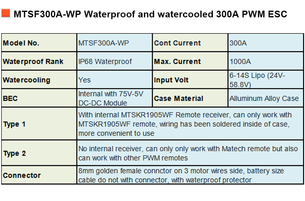 Model No.MTOSF300A-OPTO-WPCont Current300A Burst Current1000ABECInternal Lipo Volt6-14S Lipo (24V-58.8V)Water-coolingWith Waterproof RankIP68 WaterproofReceiverWith/Without AccessoryProgcardProgrammable Yes