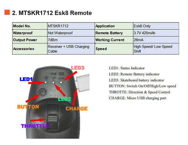 Maytech 2.4GHz Remote Controller MTSKR1712 Small and Light Hand Remote for Esk8/Esurf