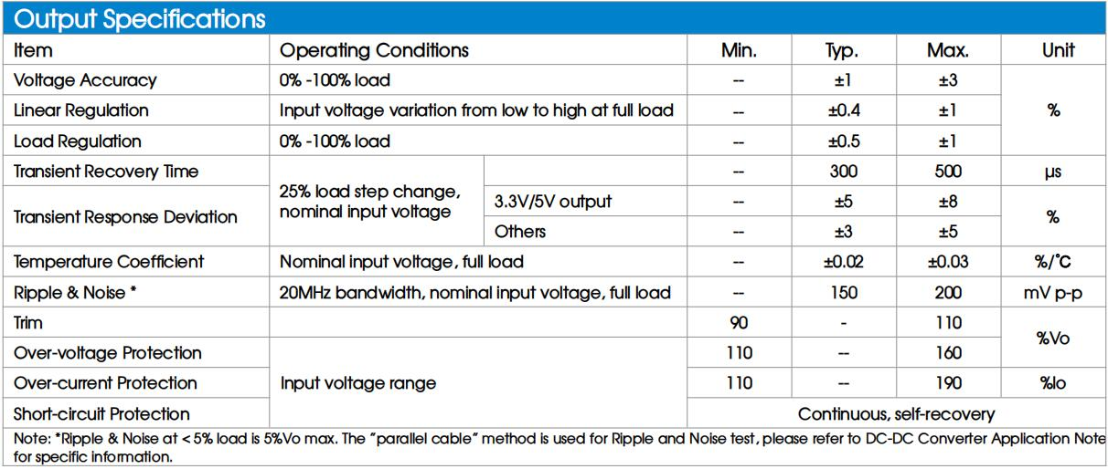 URF1D48LD-40WR3 Output max 833A current high voltage input and output dc-dc module