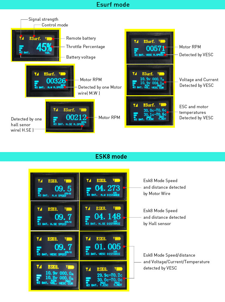 PWM, Stronger, not easy to be interfered, Remote & Battery Power; Throttle Percentage; Signal Strength; RPM.  Current; Temp; Volt; Speed; ; Distance(When work with VESC)