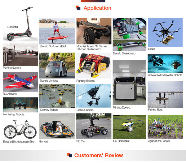 firmware is updatable programmable, application VESC for drone, electric bike, rc car, rc helicopter, agricultural robots, mountainboard bike, go-kart, multi-copter, parking system, electric vehicles, fighting robots, printing device, fishing boat, rc airplane, monitoring robots, security robots, cable camera, fishing boat,