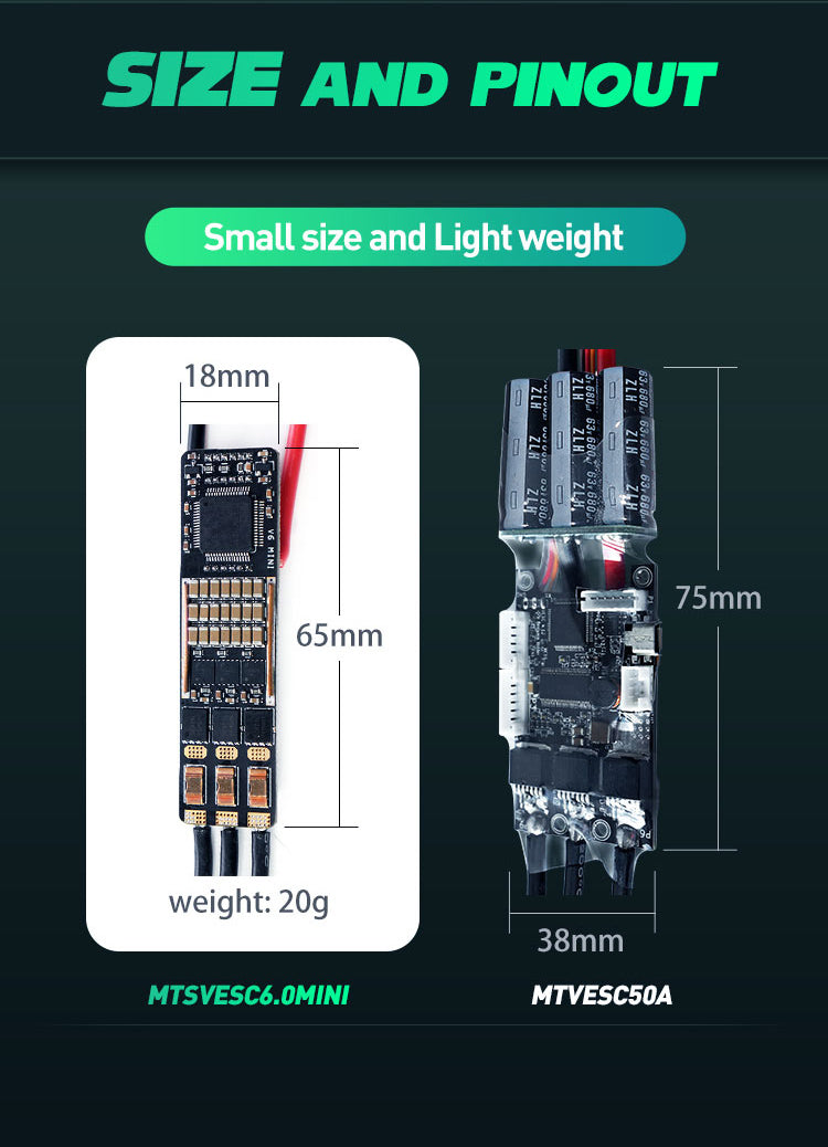VESC6.0 Mini Electric speed controller small size high voltage 42V fighting robots robot arm electric smart robot Lawnmower save you more space with PWM signal can use UART