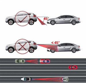 【Buy Two Free Shipping】Car Auto LED Laser Fog Light Vehicle Anti-Collision Taillight Brake Warning Lamp