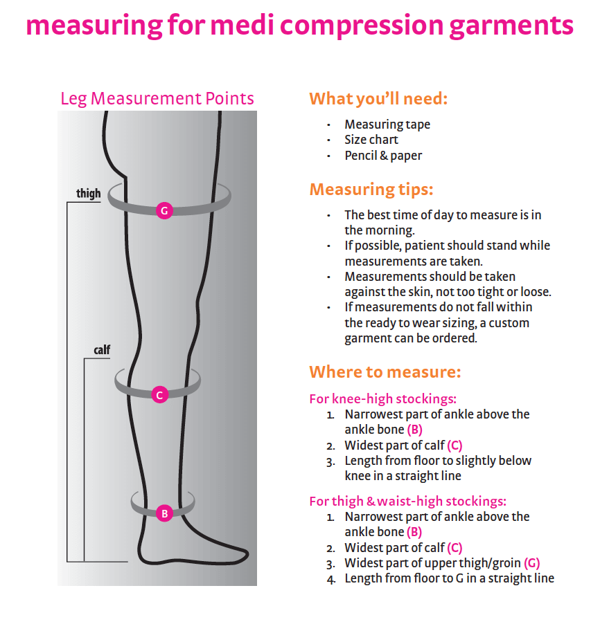 measuring-for-medi-compression-garments