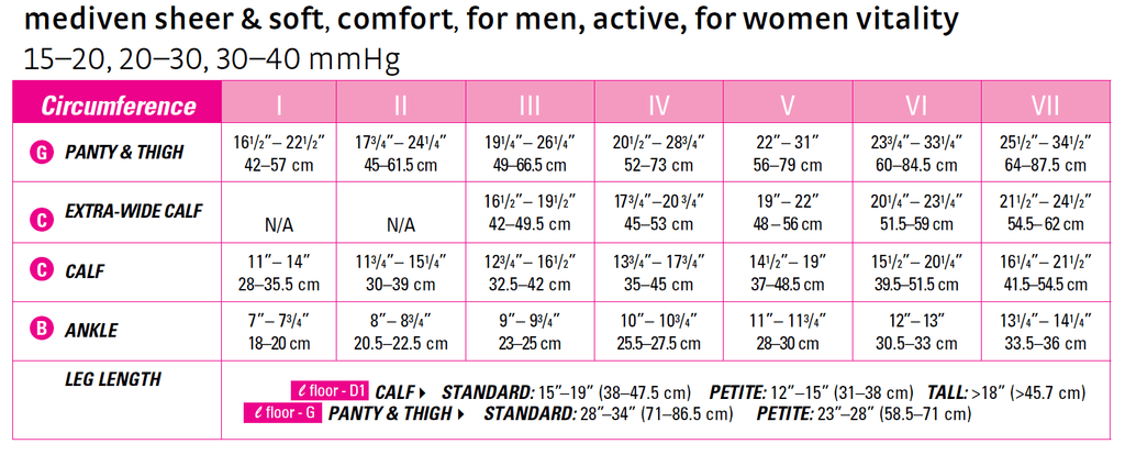 mediven-comfort-sheer-men-active-vitality-sizing-chart