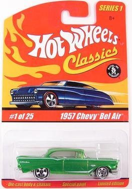 7 Iconic 90s Toys That Every 90s Kid Loved - Hotwheels