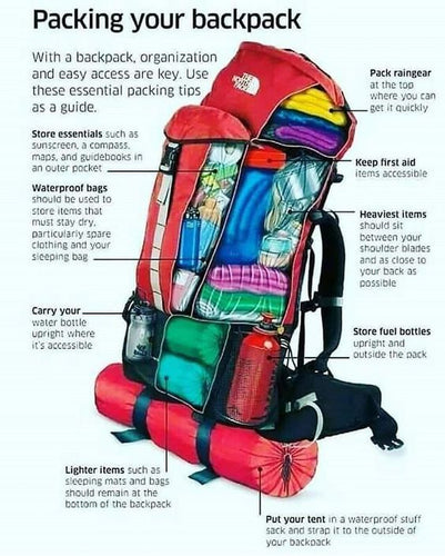 How to PACK a Backpack - [variant-title] - TheRightBuy4BackPacks.com