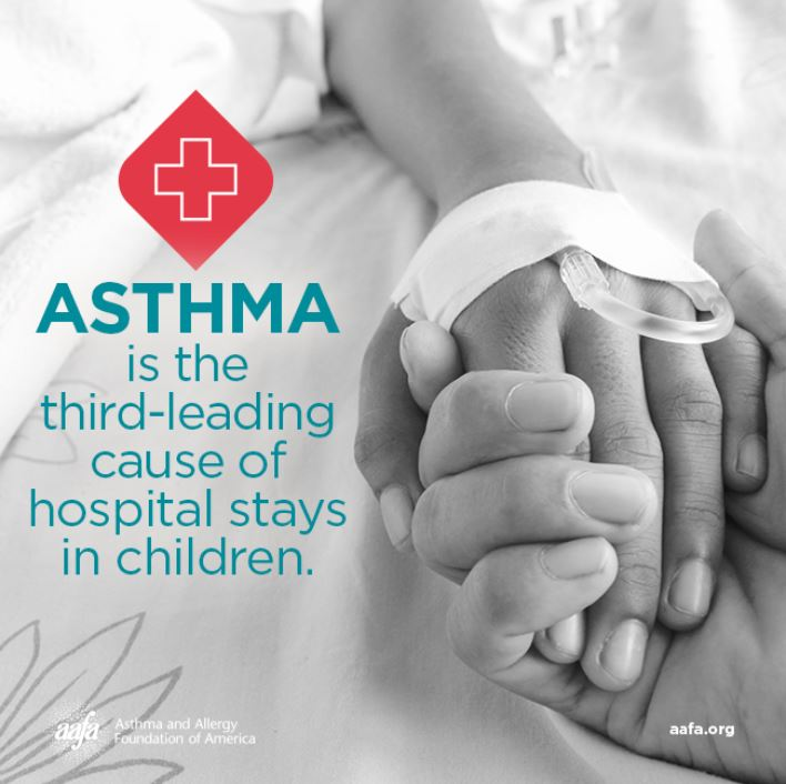 asthma and children in hospital as per aafa report