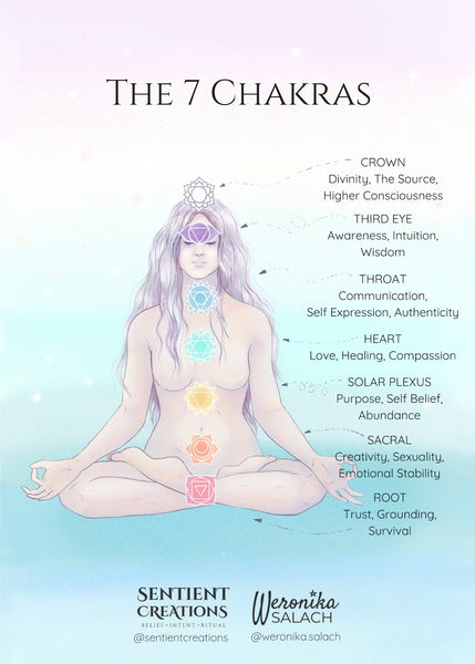 What are Chakras & The Energy Body?
