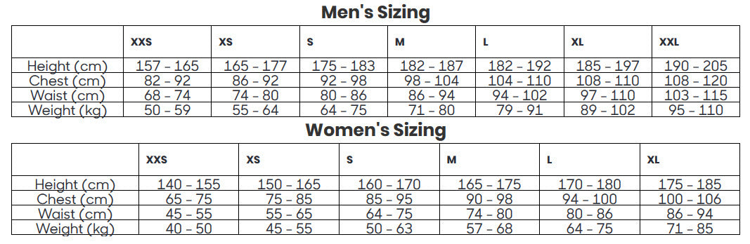 BSC_Sizing