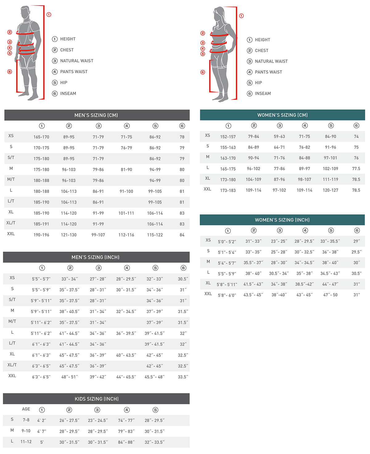 Specialized Apparel Size Chart