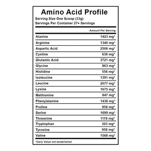 Egg White Protein Amino Acid Profile
