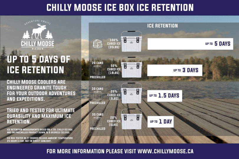 Chilly Moose 25L Ice Retention card