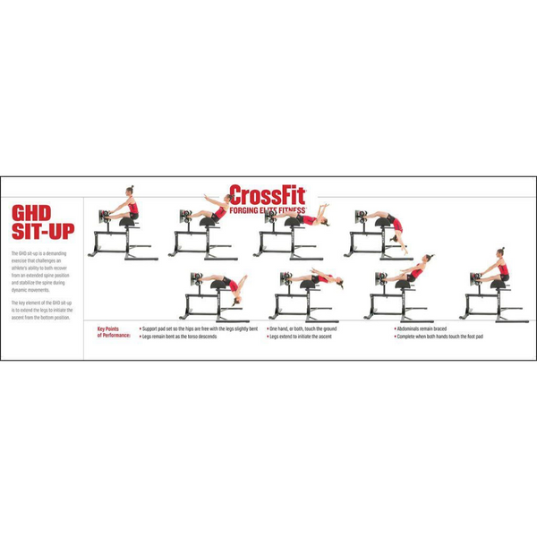 Movement Poster - GHD Sit-up