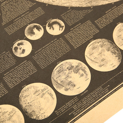 Large Vintage Retro Paper Earth Moon World Map