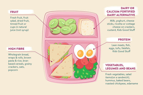 How to pack a child's lunch box