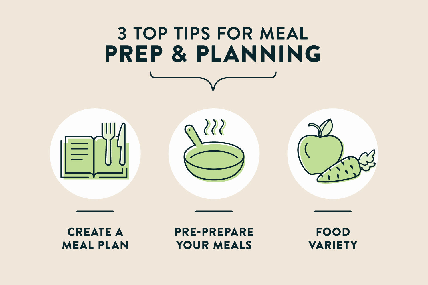 3 Top Tips for Meal Planning