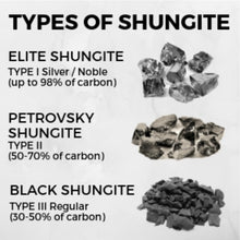 Load image into Gallery viewer, Elite/Noble Shungite