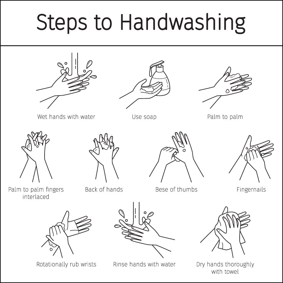 How to Wash Your Hands Bathroom Sign by NewsKeepsake