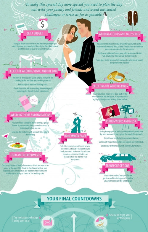 How to plan your wedding?