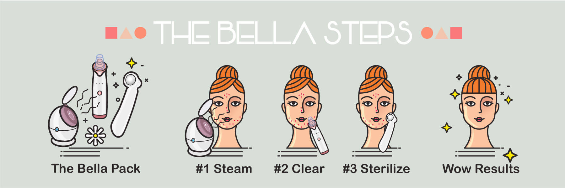 The bella steps for a clear skin