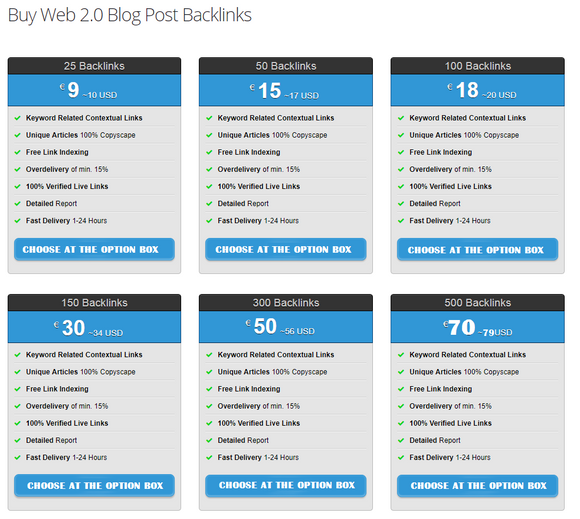 RANK YOUR BUSINESS WEB 2.0 BLOG POST BACKLINKS