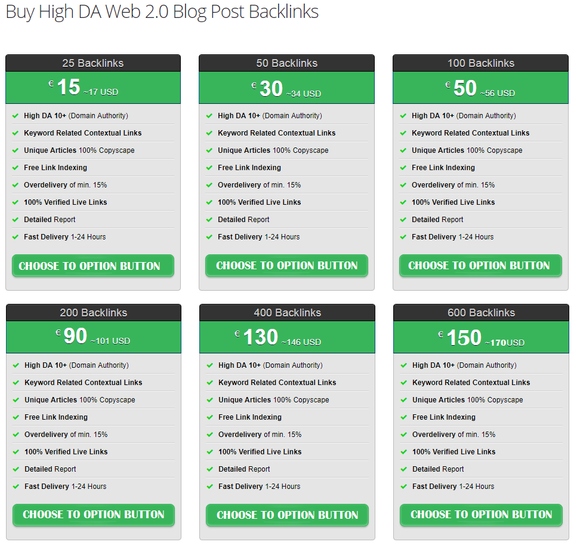 PROMOTE YOUR BUSINESS WITH High DA Web 2.0 Backlinks