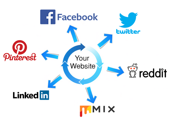 PROMOTE YOUR BUSINESS TO Social Signals with exclusive features
