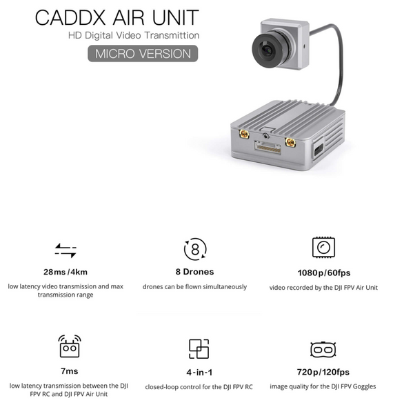 Caddx air Unit 1