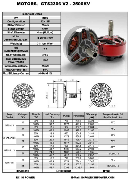 RCInpower GTSV2 2306 2500Kv Motors