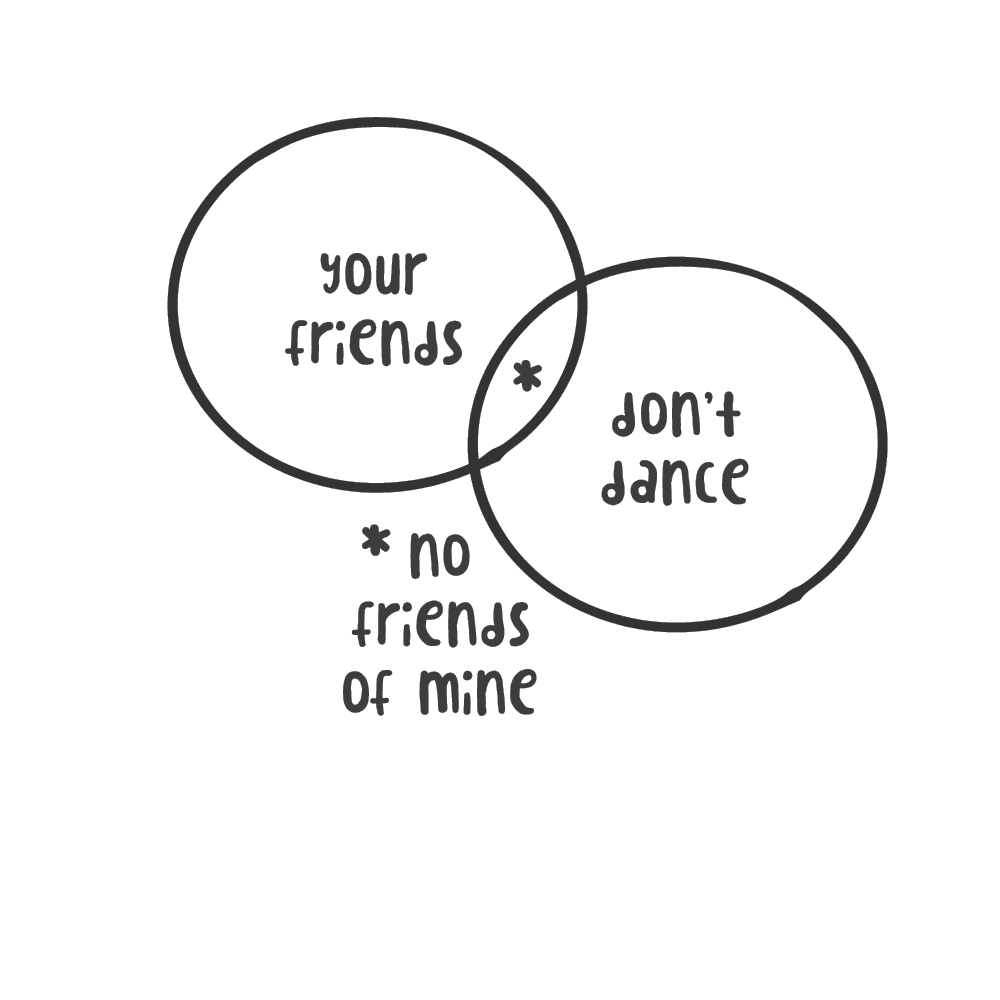 VENN DIAGRAM- YOUR FRIENDS DON'T DANCE