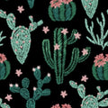 Blooming Cacti with Mint Trim & Sleeves