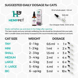 HempZone, HempPet Hemp MCT Hoki Fish oil for Cats,
