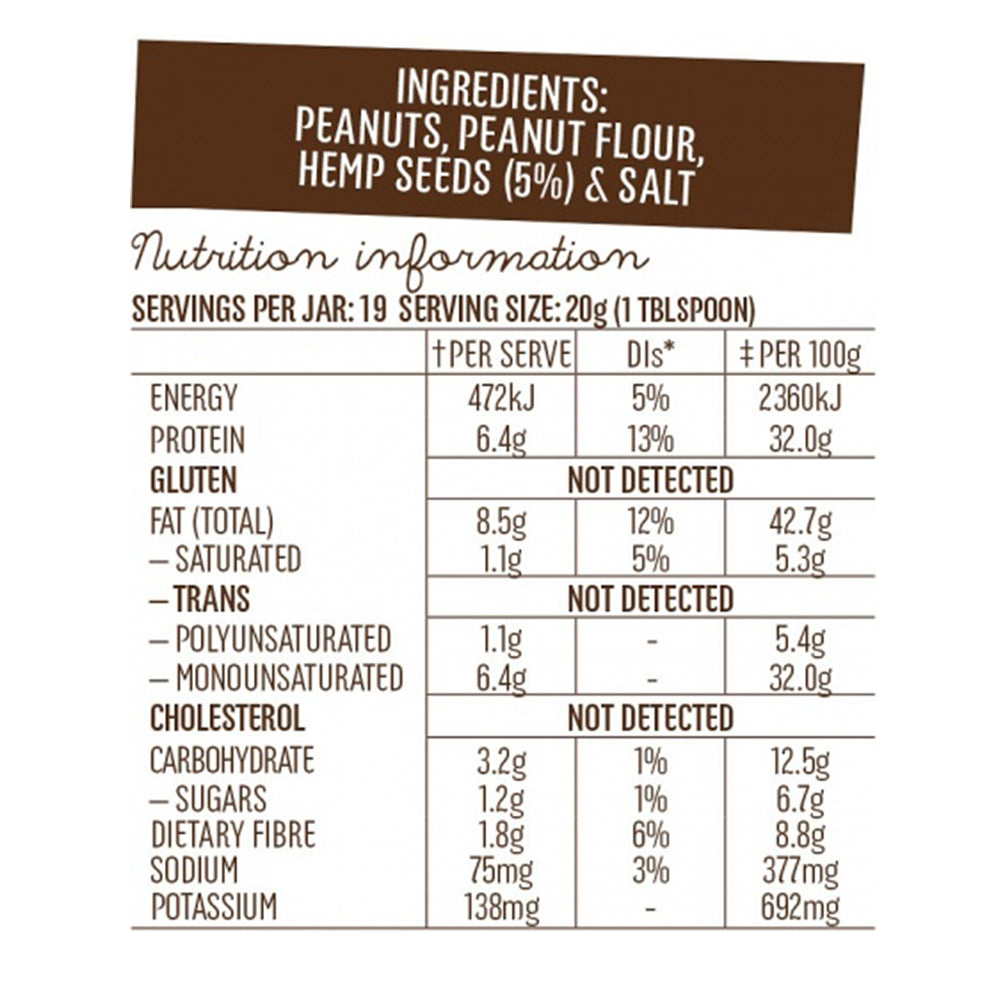 HempZone, Mayver's protein plus peanut butter with hemp seeds, omegas 369