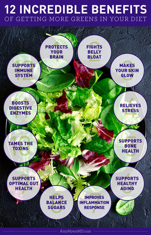 Benefits of taking a Super Greens Supplement l BEAM Be Amazing l youcanbeam