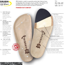 Load image into Gallery viewer, Women's Tacoma white soft thong sandals
