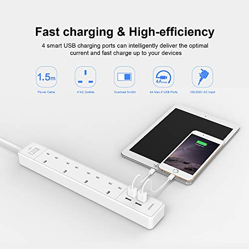 Papalook Surge Protector Power Strip 4 Outlets Socket 4 USB Quick Charging Ports